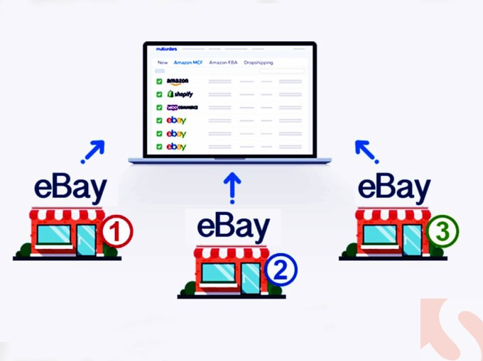 I will teach you the step by step method to create multiple ebay accounts